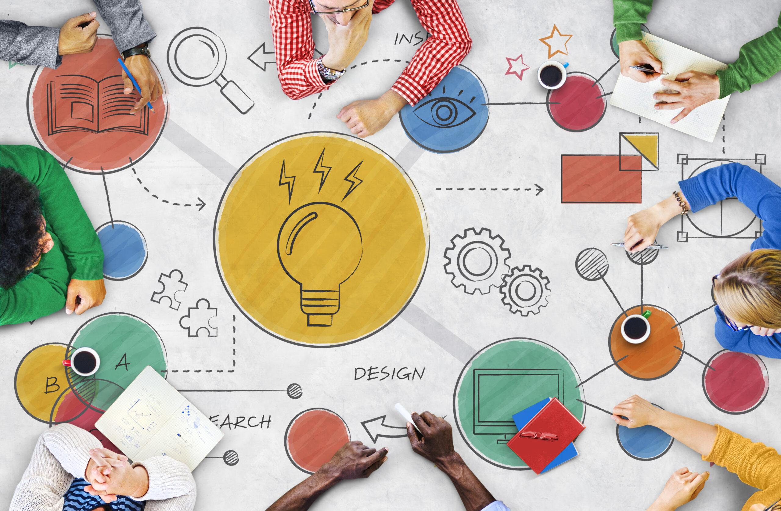Processo criativo – o caminho para a grande ideia!